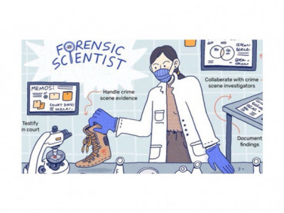 Dream of Becoming a Forensic Scienstist
